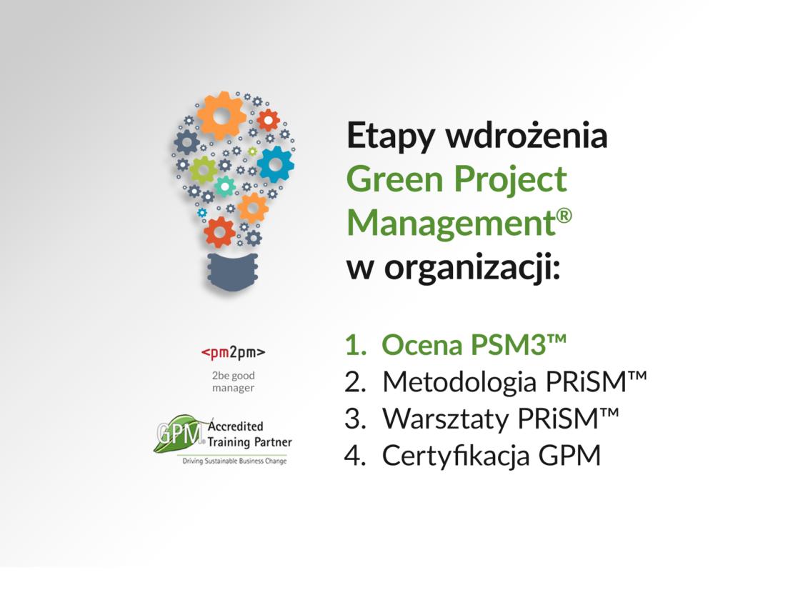 Etapy wdrożenia Green Project Management w organizacji – Ocena PSM3™
