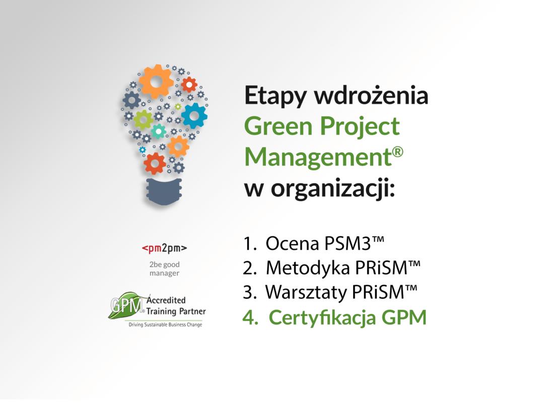 Etapy wdrożenia GPM w organizacji – Certyfikacja GPM
