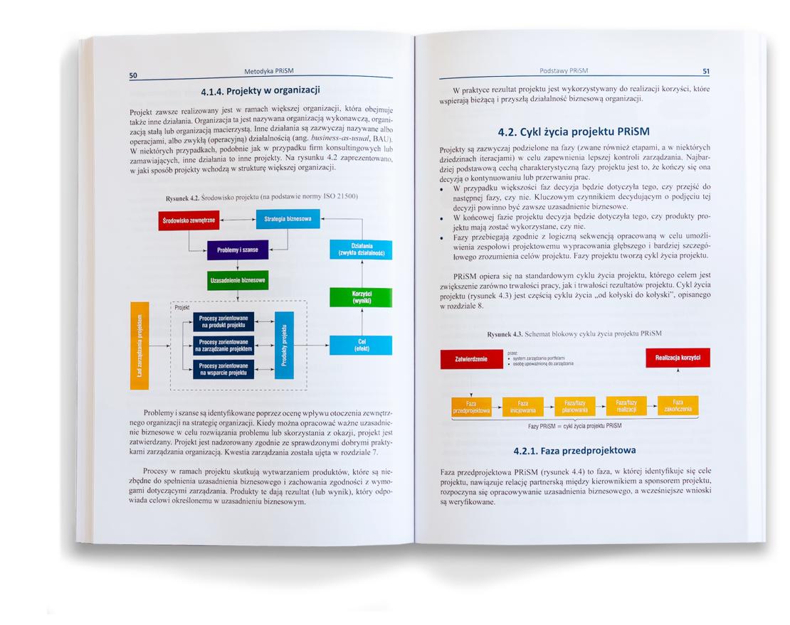 Zrównoważone zarządzanie projektami – podręcznik GPM