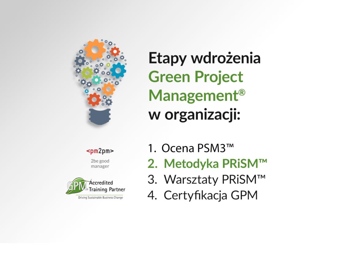 Etapy wdrożenia GPM w organizacji – Metodyka PRiSM™