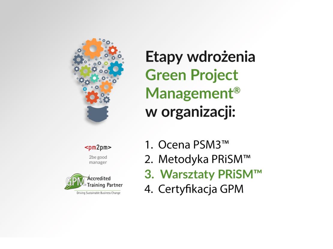Etapy wdrożenia GPM w organizacji – Warsztaty PRiSM™